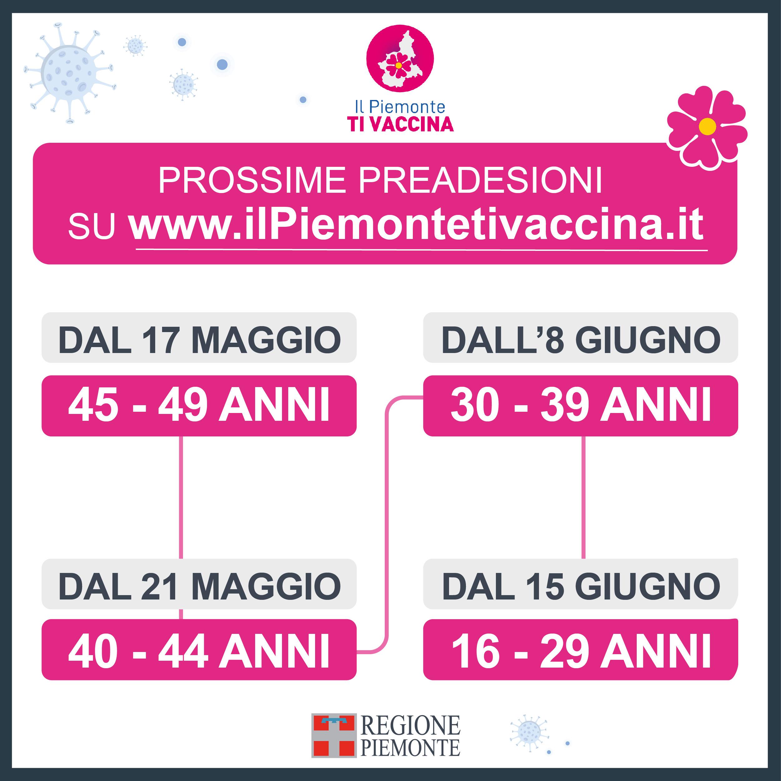Preadesioni Piemonte di vaccina